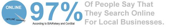 Local SEO Consultant Bradford Percent of Searches online
